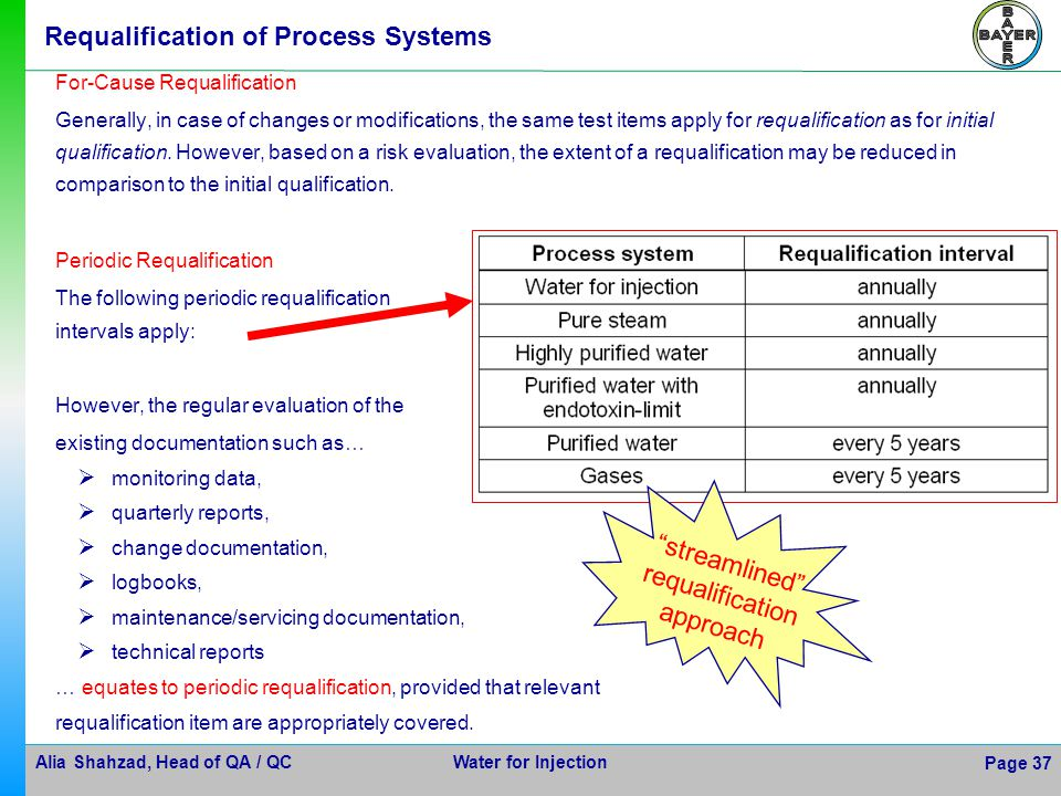 Alia Shahzad, Head of QA / QC Water for Injection Page 37 Requalification of Process Systems For-Cause Requalification Generally, in case of changes o