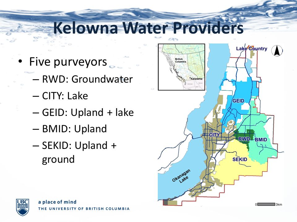 Kelowna Water Providers Five purveyors – RWD: Groundwater – CITY: Lake – GEID: Upland + lake – BMID: Upland – SEKID: Upland + ground