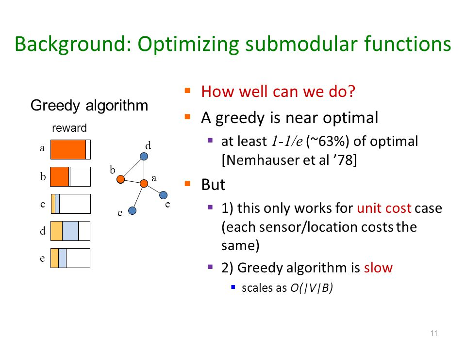 Background: Optimizing submodular functions How well can we do? A greedy is near optimal at least 1-1/e (~63%) of optimal [Nemhauser et al 78] But 1)