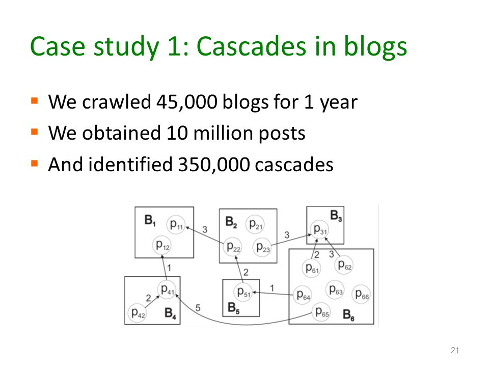 Case study 1: Cascades in blogs We crawled 45,000 blogs for 1 year We obtained 10 million posts And identified 350,000 cascades 21