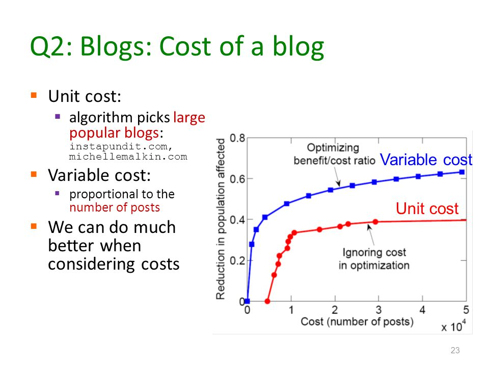 Q2: Blogs: Cost of a blog Unit cost: algorithm picks large popular blogs: instapundit.com, michellemalkin.com Variable cost: proportional to the numbe