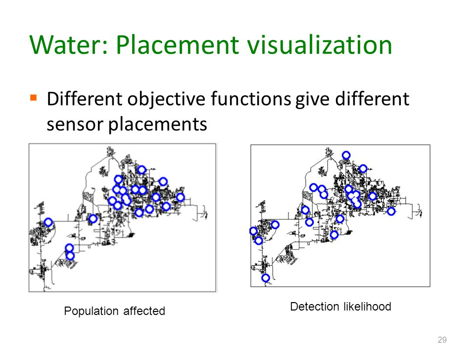 Water: Placement visualization Different objective functions give different sensor placements 29 Population affected Detection likelihood
