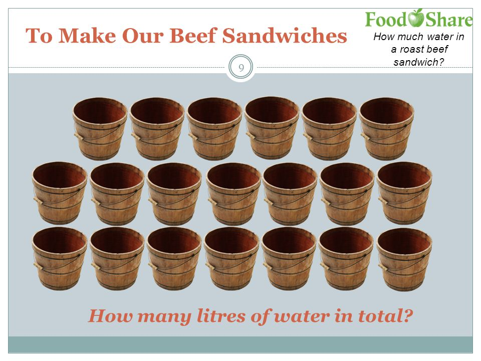 How much water in a roast beef sandwich? To Make Our Beef Sandwiches How many litres of water in total? 9