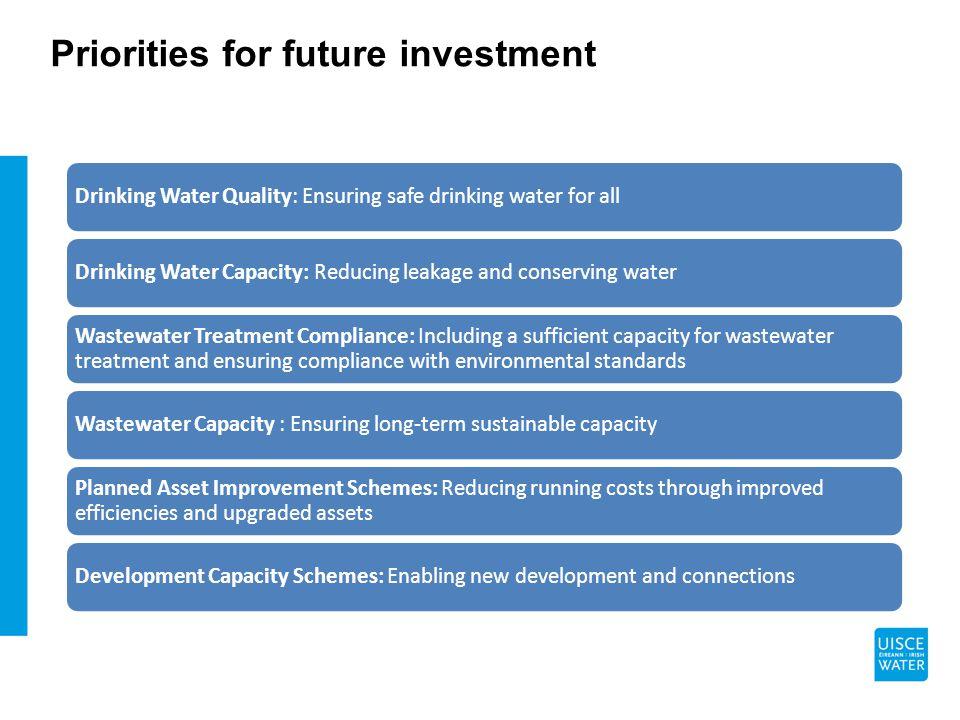 Priorities for future investment