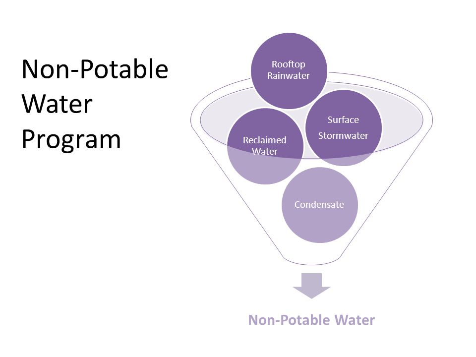 Non-Potable Water Program Non-Potable Water Condensate Reclaimed Water Surface Stormwater Rooftop Rainwater