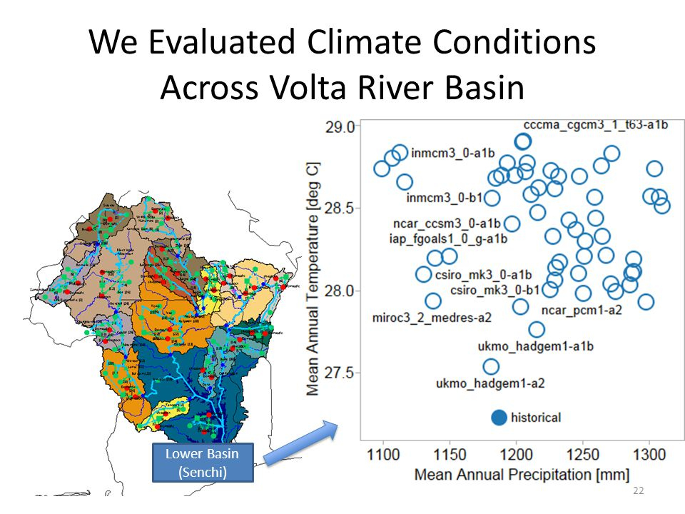 We Evaluated Climate Conditions Across Volta River Basin Lower Basin (Senchi) 22