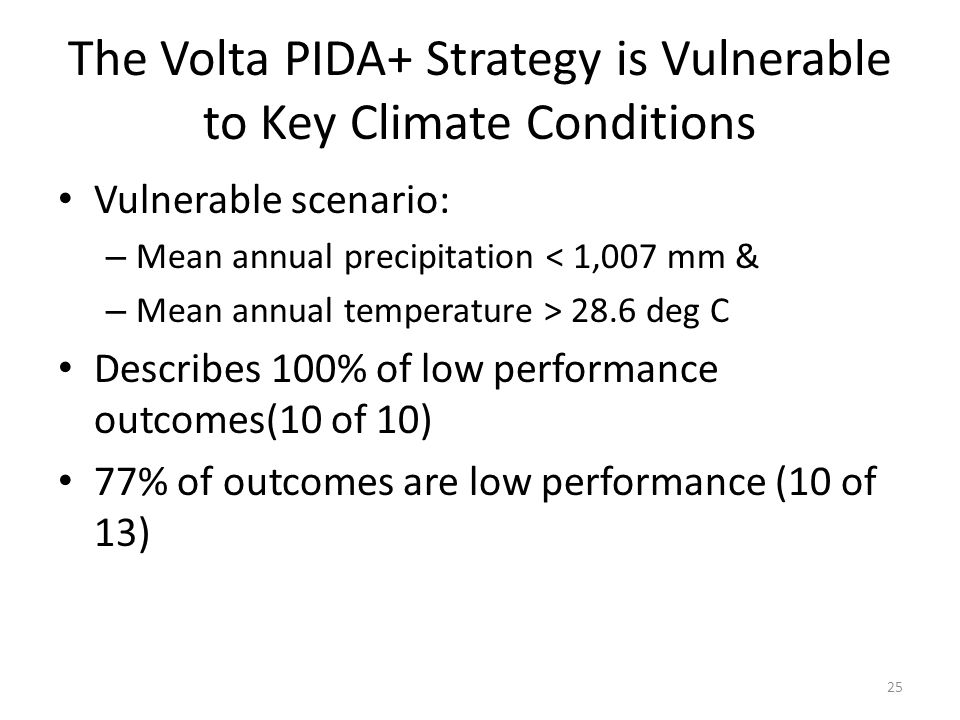 The Volta PIDA+ Strategy is Vulnerable to Key Climate Conditions Vulnerable scenario: – Mean annual precipitation < 1,007 mm & – Mean annual temperature > 28.6 deg C Describes 100% of low performance outcomes(10 of 10) 77% of outcomes are low performance (10 of 13) 25