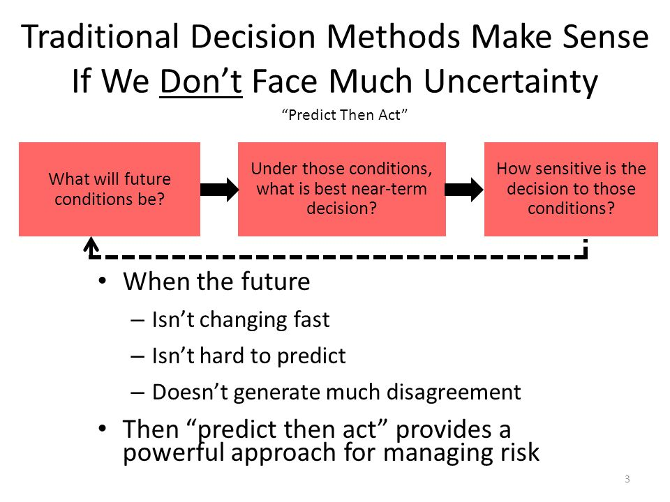 But Traditional Decision Methods Can Fail If Uncertainty Is Deep In Early 70s, Forecasters Projected U.S.