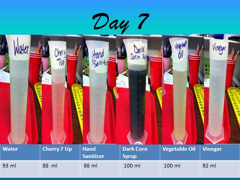 Day 7 WaterCherry 7 UpHand Sanitizer Dark Corn Syrup Vegetable OilVinegar 93 ml88 ml 86 ml 100 ml 92 ml