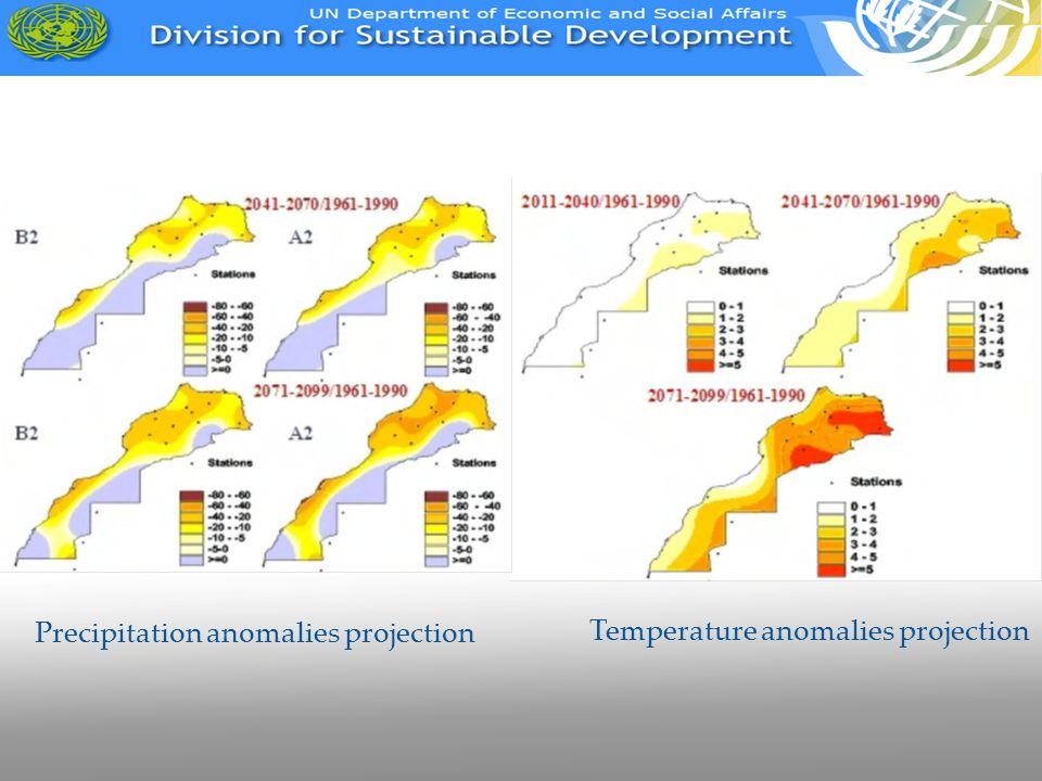 Precipitation anomalies projection Temperature anomalies projection