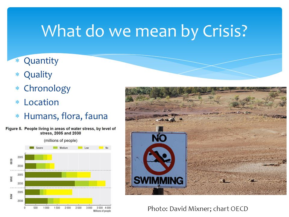 Quantity Quality Chronology Location Humans, flora, fauna What do we mean by Crisis? Photo: David Mixner; chart OECD