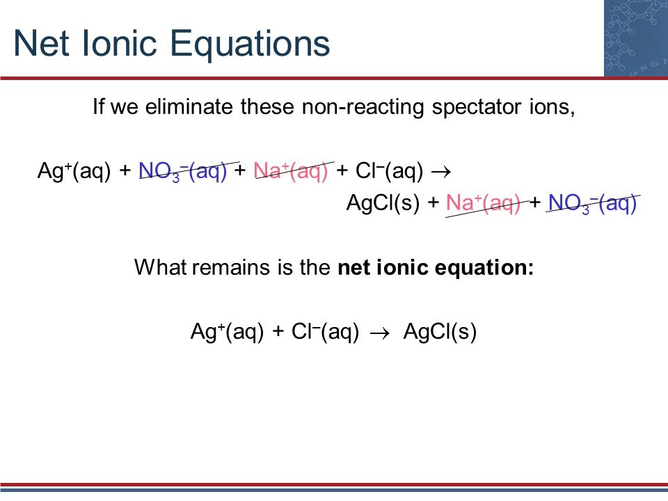 Net Ionic Equations If we eliminate these non-reacting spectator ions, Ag + (aq) + NO 3 – (aq) + Na + (aq) + Cl – (aq) AgCl(s) + Na + (aq) + NO 3 – (a