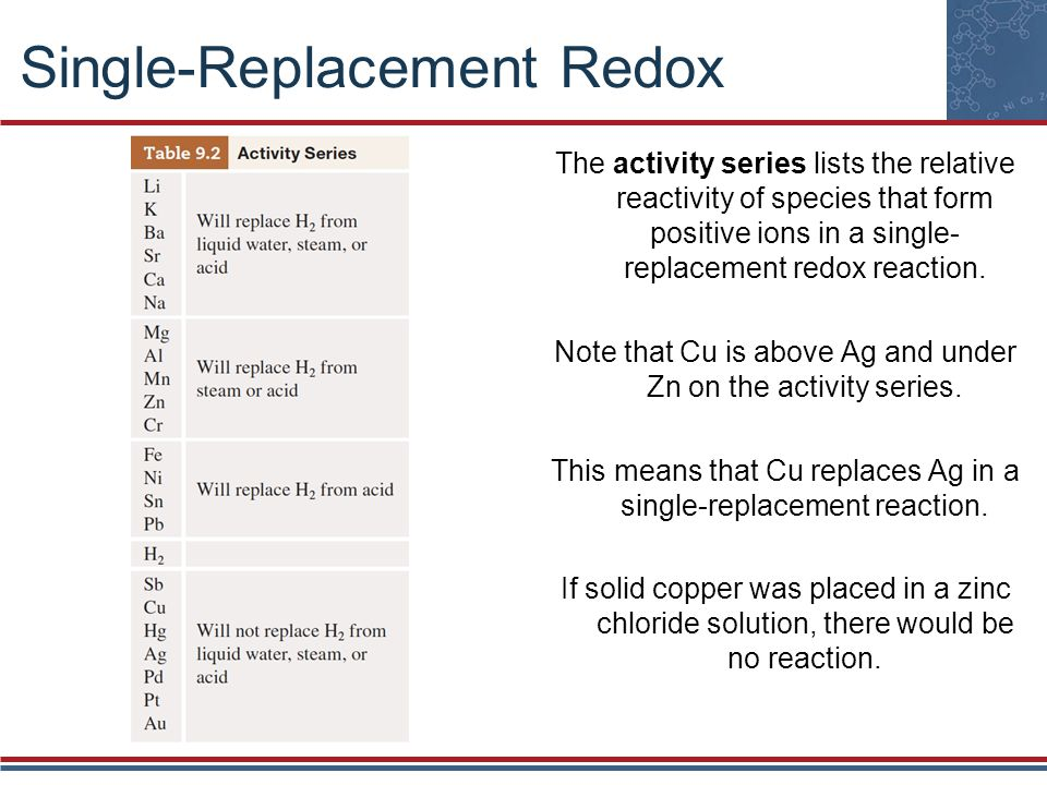Single-Replacement Redox The activity series lists the relative reactivity of species that form positive ions in a single- replacement redox reaction.