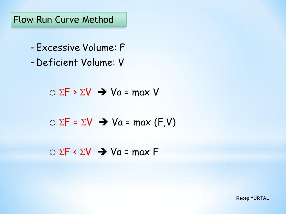 Recep YURTAL - Excessive Volume: F - Deficient Volume: V o F > V Va = max V o F = V Va = max (F,V) o F < V Va = max F Flow Run Curve Method