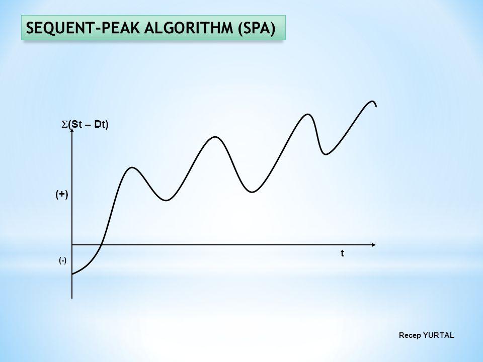 Recep YURTAL t (St – Dt) (+) (-) SEQUENT-PEAK ALGORITHM (SPA)