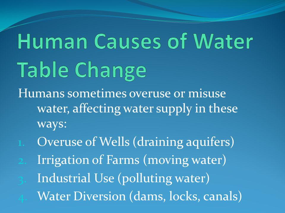 Humans sometimes overuse or misuse water, affecting water supply in these ways: 1.
