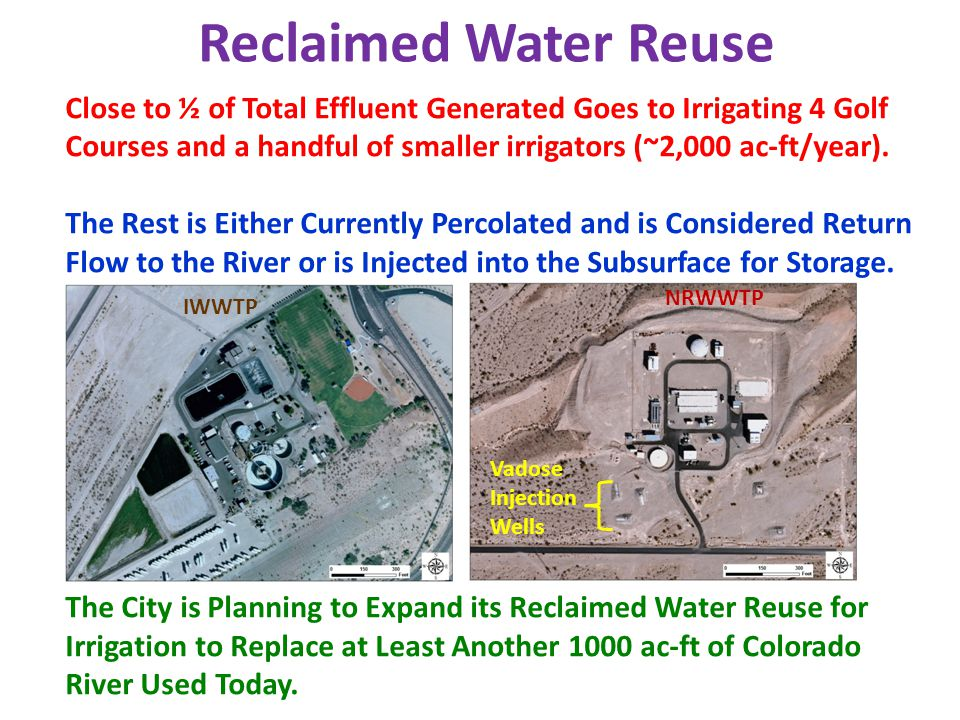 Reclaimed Water Reuse Close to ½ of Total Effluent Generated Goes to Irrigating 4 Golf Courses and a handful of smaller irrigators (~2,000 ac-ft/year).
