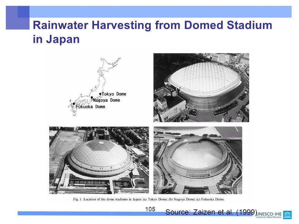 105 Rainwater Harvesting from Domed Stadium in Japan Source: Zaizen et al. (1999)