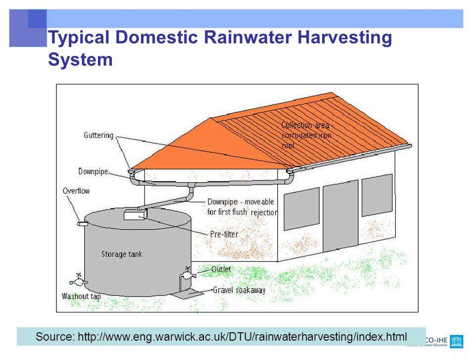 11 Typical Domestic Rainwater Harvesting System Source: http://www.eng.warwick.ac.uk/DTU/rainwaterharvesting/index.html