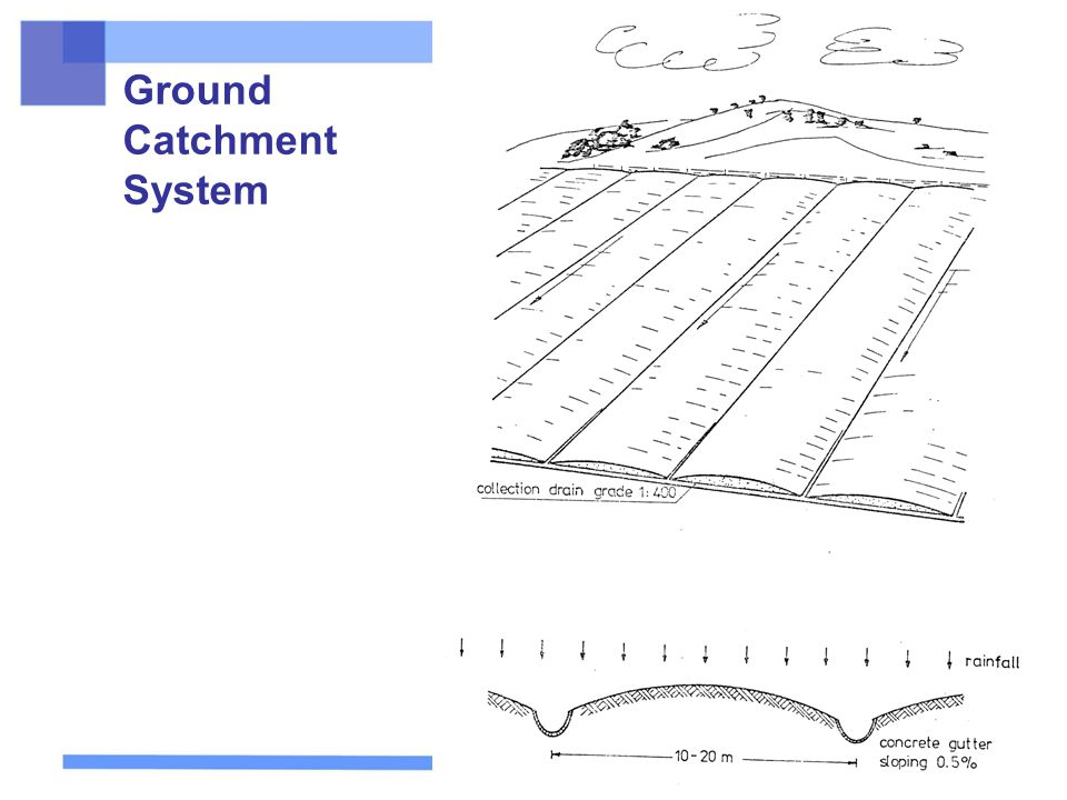 13 Ground Catchment System