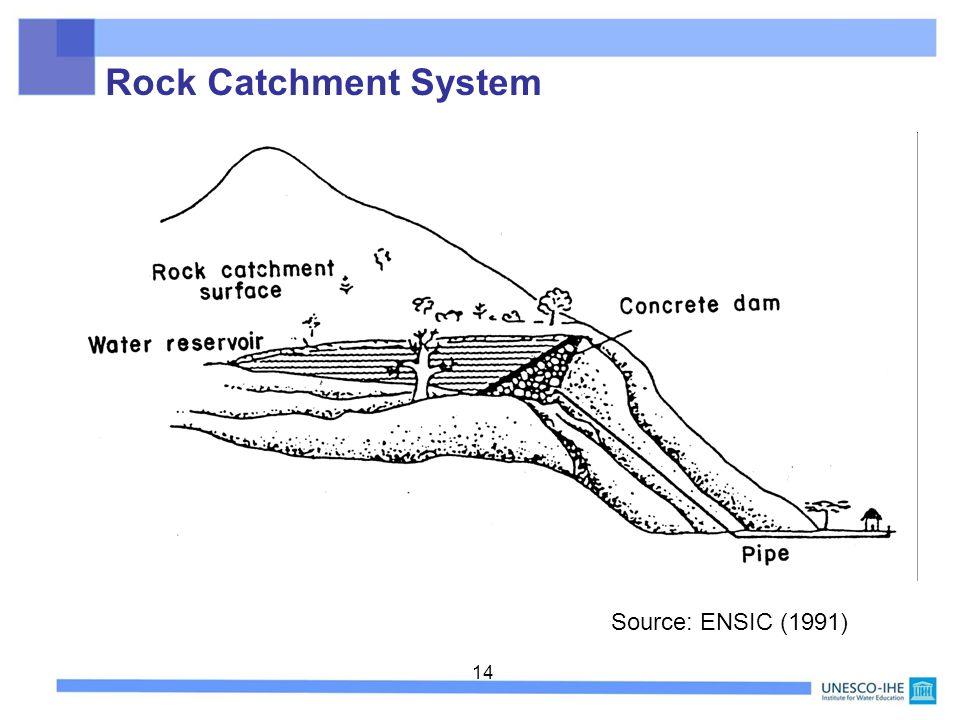 14 Rock Catchment System Source: ENSIC (1991)