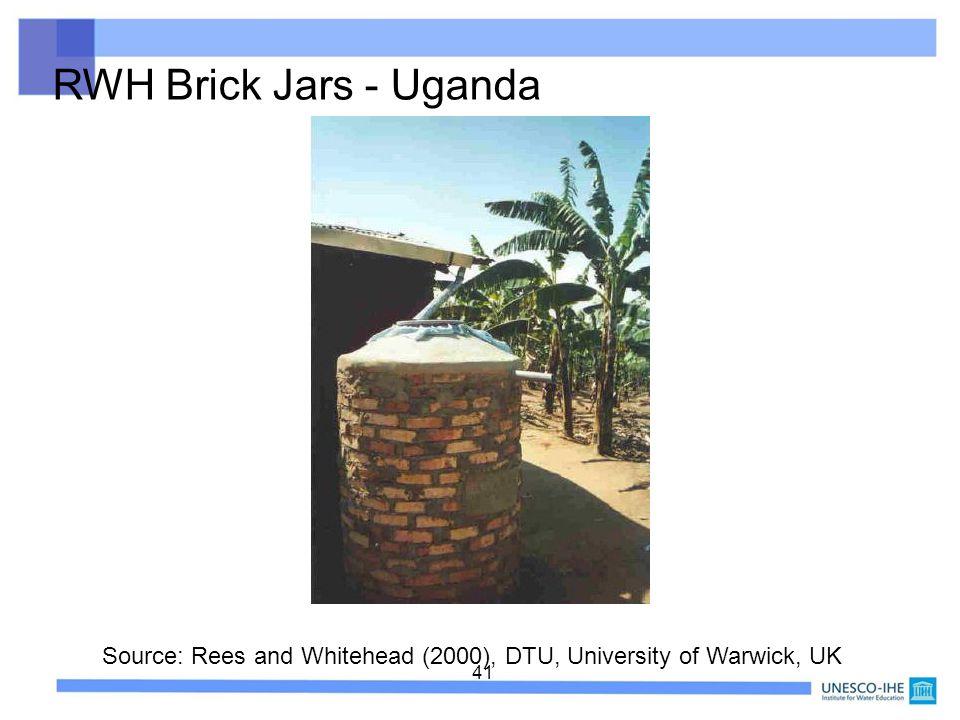 41 RWH Brick Jars - Uganda Source: Rees and Whitehead (2000), DTU, University of Warwick, UK