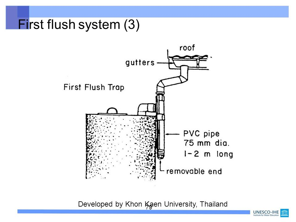 79 First flush system (3) Developed by Khon Kaen University, Thailand