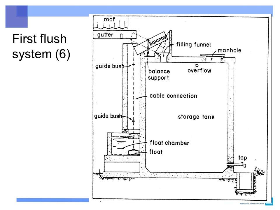 82 First flush system (6)