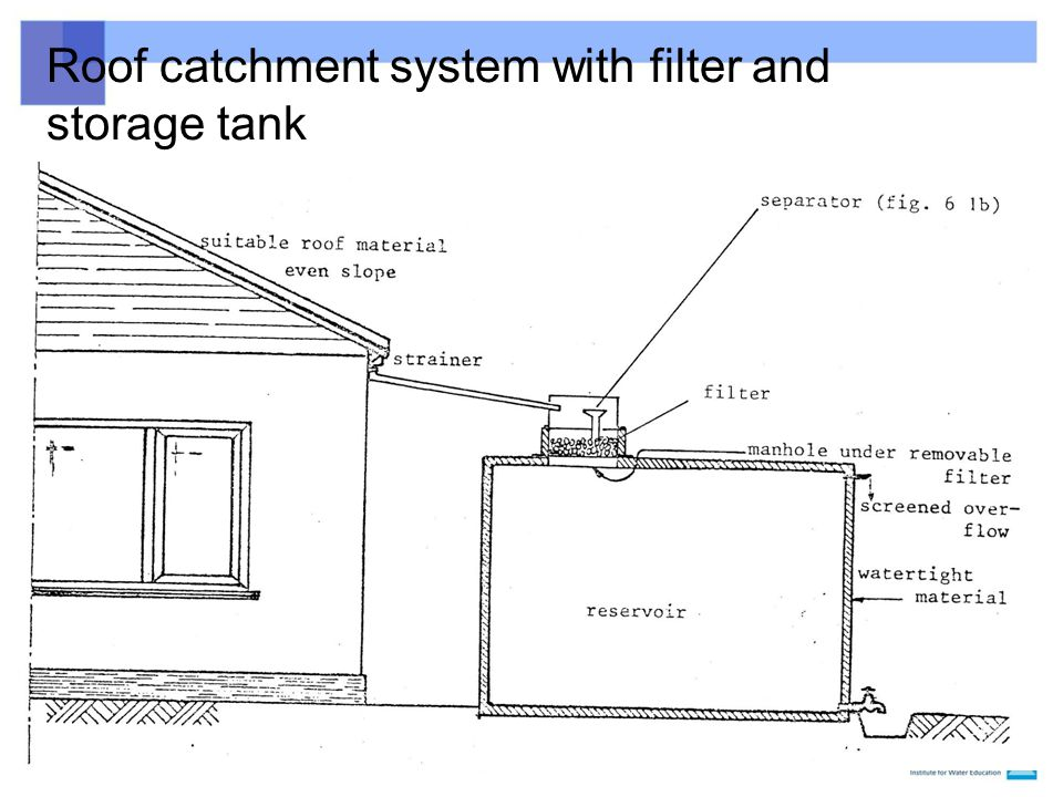 84 Roof catchment system with filter and storage tank
