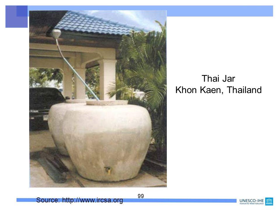 99 Thai Jar Khon Kaen, Thailand Source: http://www.ircsa.org