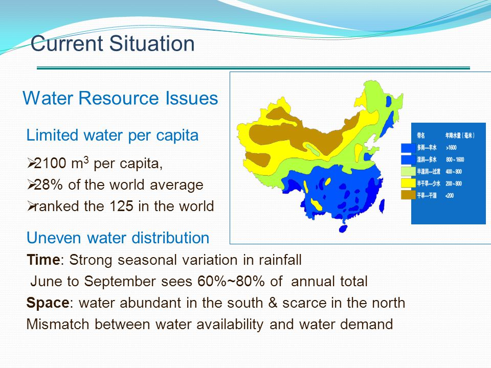 Imbalance between water supply and demand source-related water shortage in northwest, where precipitation is low and evaporation is high engineering-related water shortage in southwest, where rainfall is abundant quality-related water shortage in the east, where the economy develops fast Current Situation