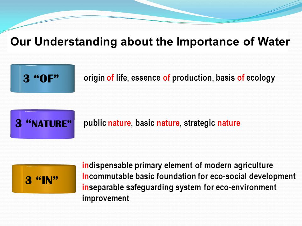 Our Understanding about the Importance of Water origin of life, essence of production, basis of ecology 3 OF 3 NATURE 3 IN public nature, basic nature, strategic nature indispensable primary element of modern agriculture Incommutable basic foundation for eco-social development inseparable safeguarding system for eco-environment improvement