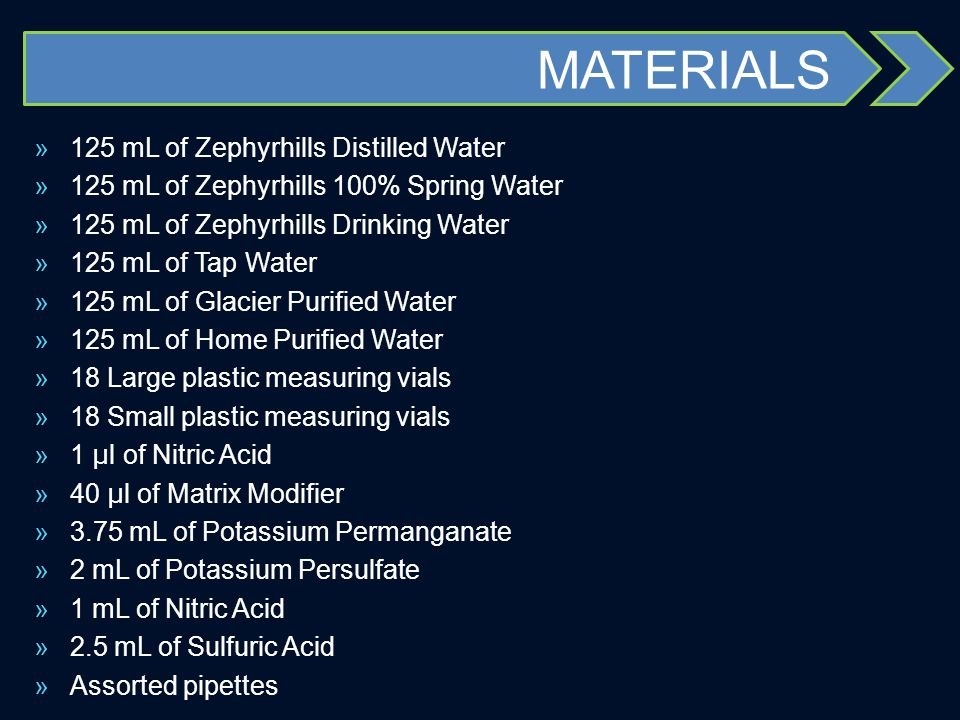 MATERIALS 125 mL of Zephyrhills Distilled Water 125 mL of Zephyrhills 100% Spring Water 125 mL of Zephyrhills Drinking Water 125 mL of Tap Water 125 mL of Glacier Purified Water 125 mL of Home Purified Water 18 Large plastic measuring vials 18 Small plastic measuring vials 1 µ l of Nitric Acid 40 µ l of Matrix Modifier 3.75 mL of Potassium Permanganate 2 mL of Potassium Persulfate 1 mL of Nitric Acid 2.5 mL of Sulfuric Acid Assorted pipettes
