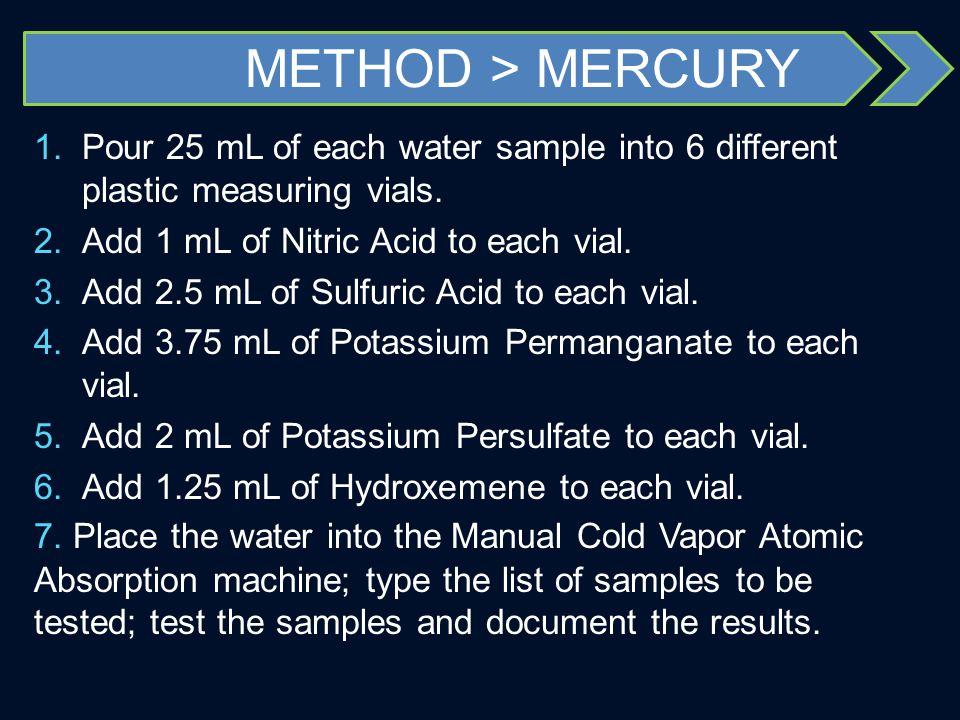METHOD > ARSENIC & LEAD 1.