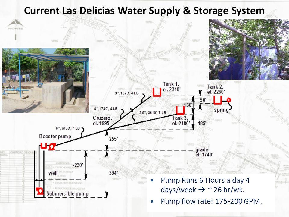 Current Las Delicias Water Supply & Storage System Pump Runs 6 Hours a day 4 days/week ~ 26 hr/wk.