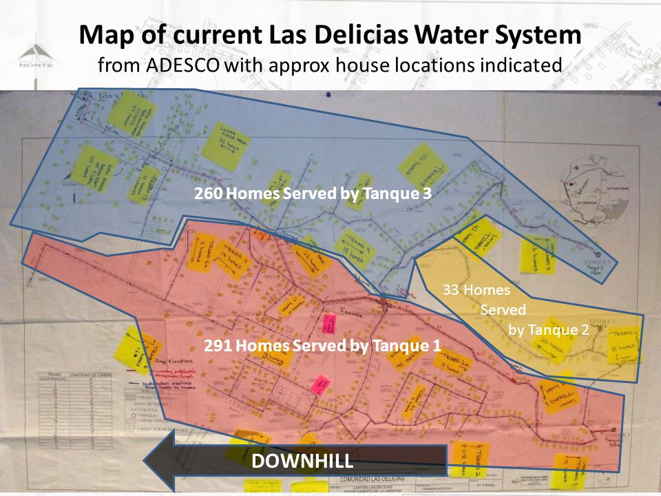 Summary of Existing Water System