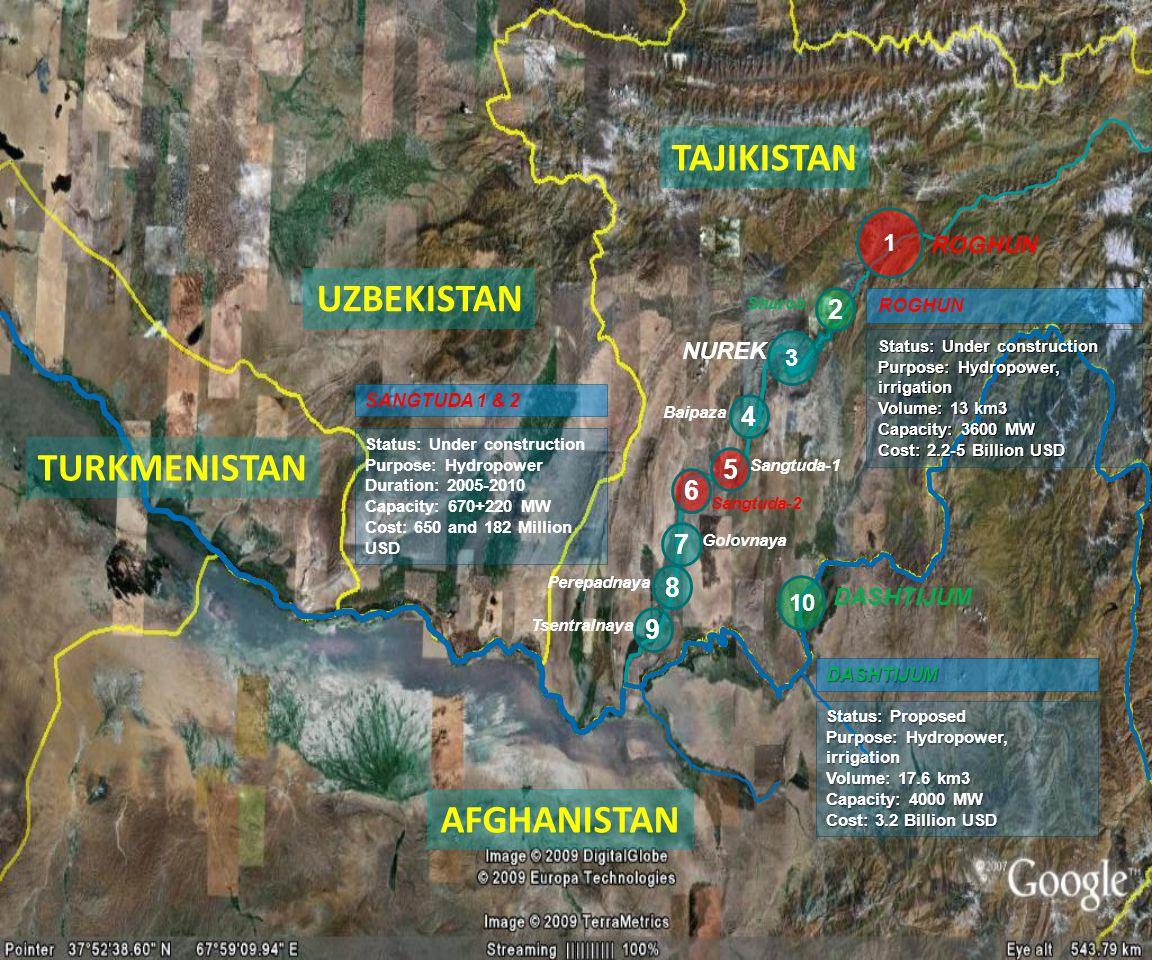 TAJIKISTAN AFGHANISTAN UZBEKISTAN NUREK Status: Under construction Purpose: Hydropower, irrigation Volume: 13 km3 Capacity: 3600 MW Cost: 2.2-5 Billio