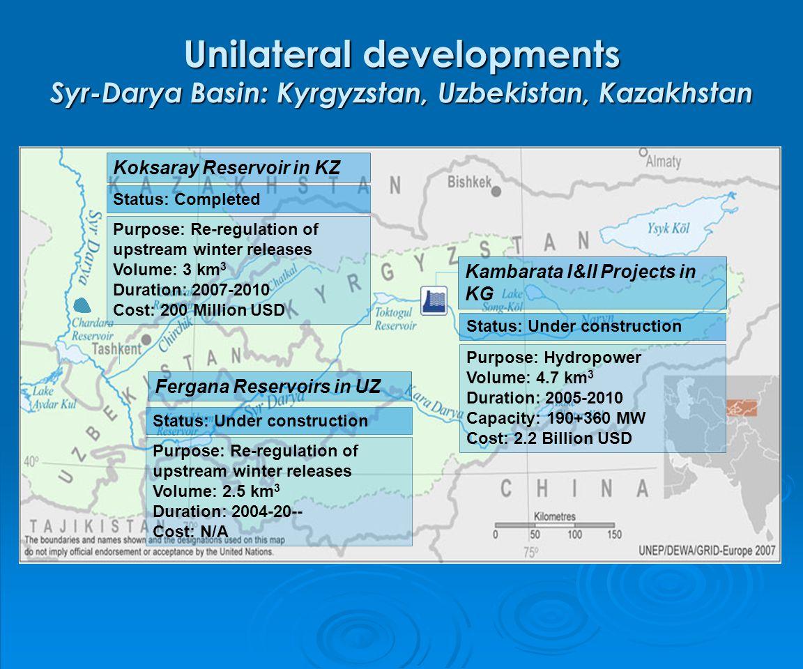 Kambarata I&II Projects in KG Purpose: Hydropower Volume: 4.7 km 3 Duration: 2005-2010 Capacity: 190+360 MW Cost: 2.2 Billion USD Status: Under constr