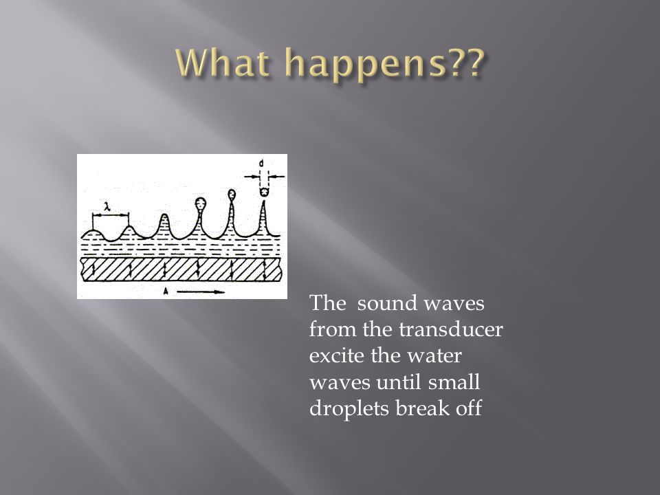 The sound waves from the transducer excite the water waves until small droplets break off