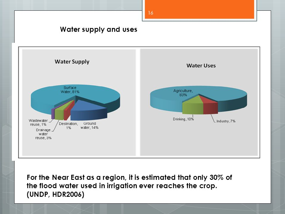 Water supply and uses 16 For the Near East as a region, it is estimated that only 30% of the flood water used in irrigation ever reaches the crop.