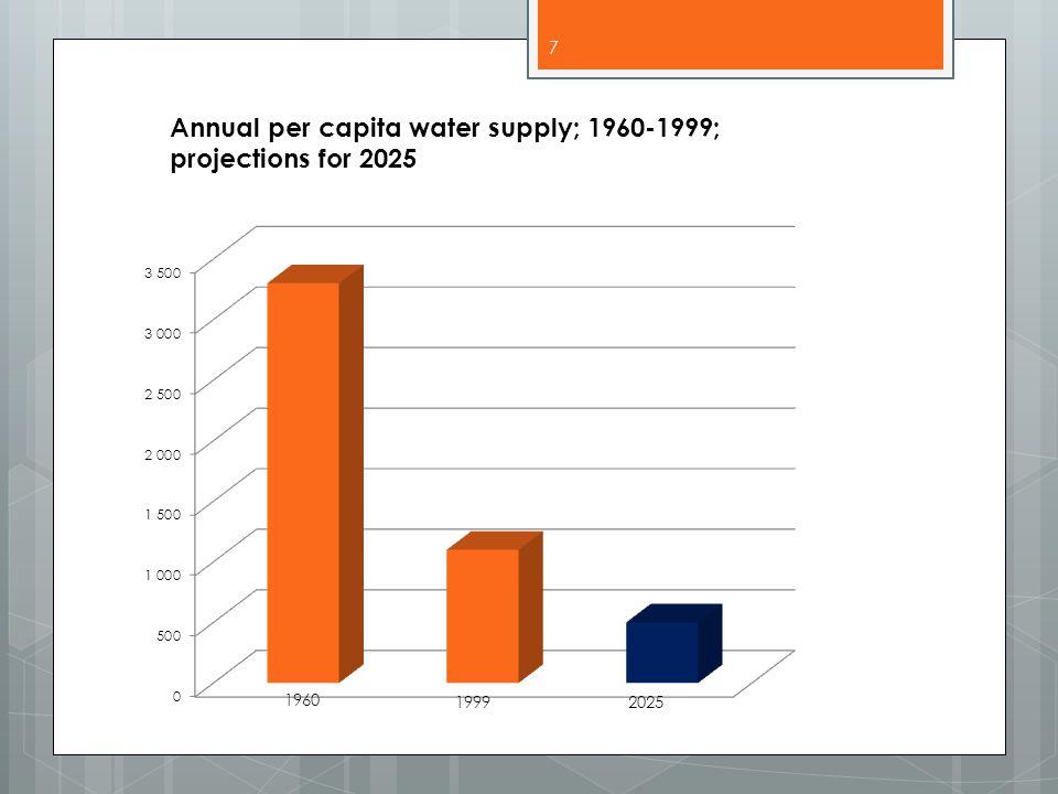 Source: World Water Intelligence, 2011 18