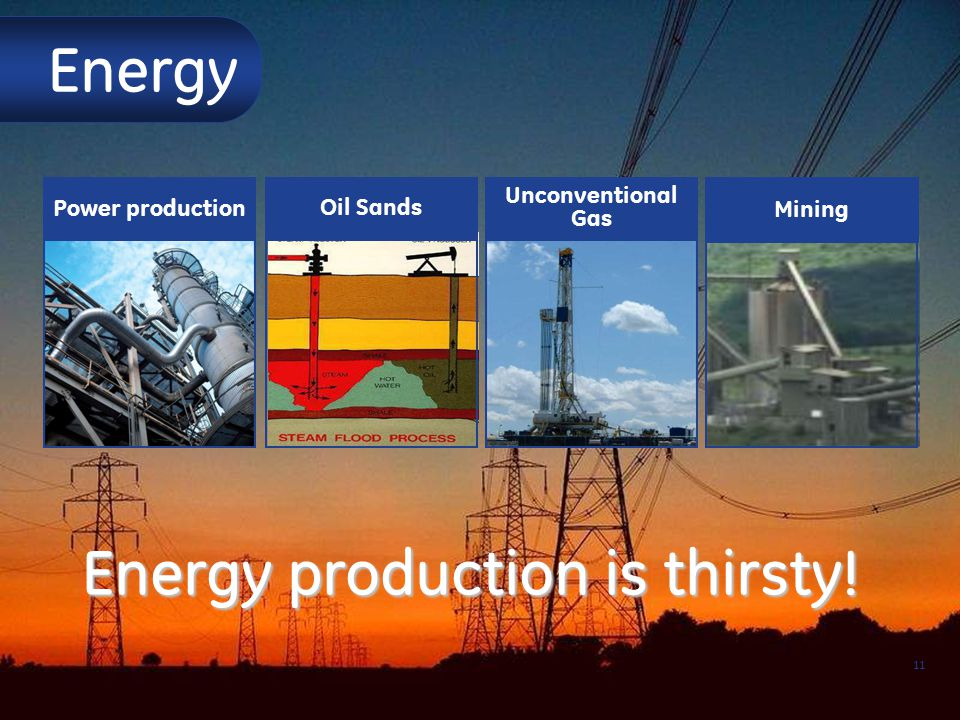 11 Energy Unconventional Gas Oil Sands Mining Power production Energy production is thirsty!