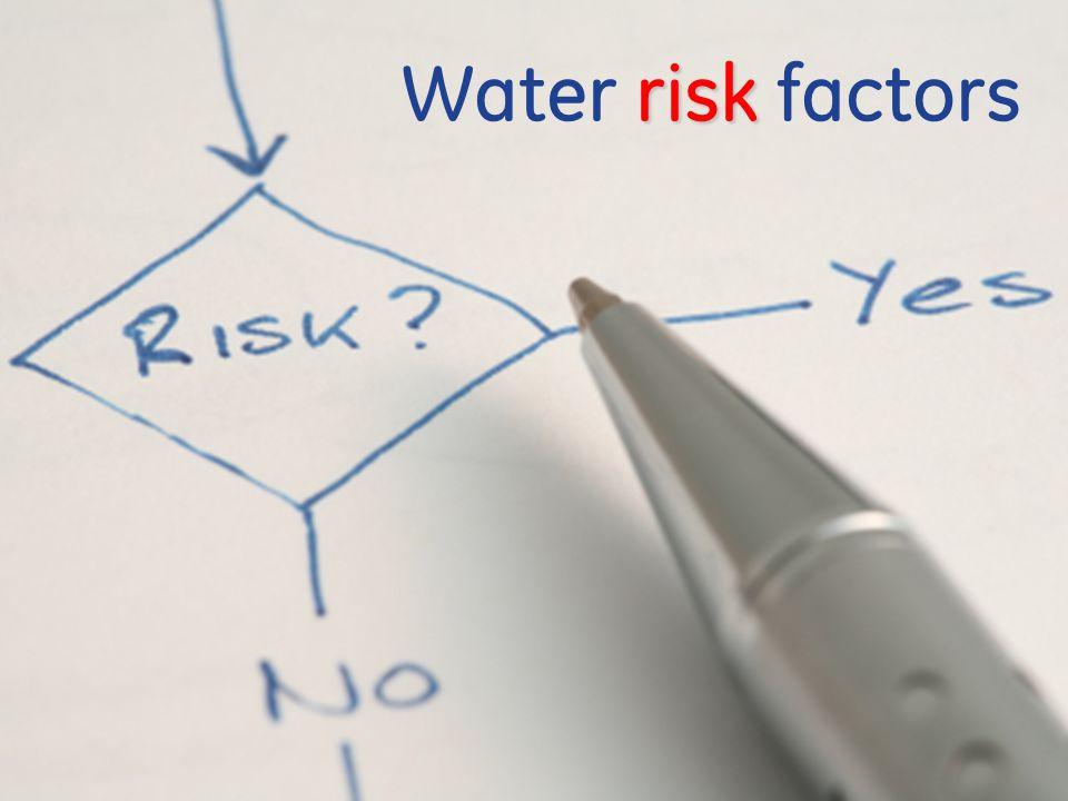 15 risk Water risk factors