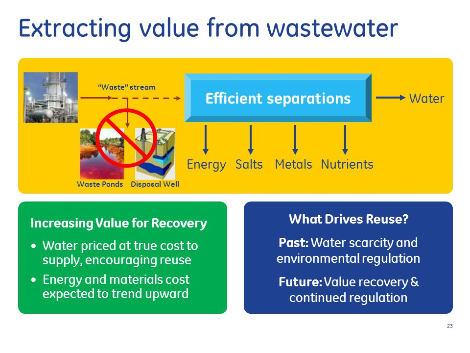 23 Extracting value from wastewater Increasing Value for Recovery Water priced at true cost to supply, encouraging reuse Energy and materials cost expected to trend upward What Drives Reuse.