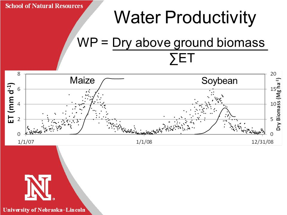 University of Nebraska Lincoln R School of Natural Resources Water Productivity Maize Soybean WP = Dry above ground biomass ET