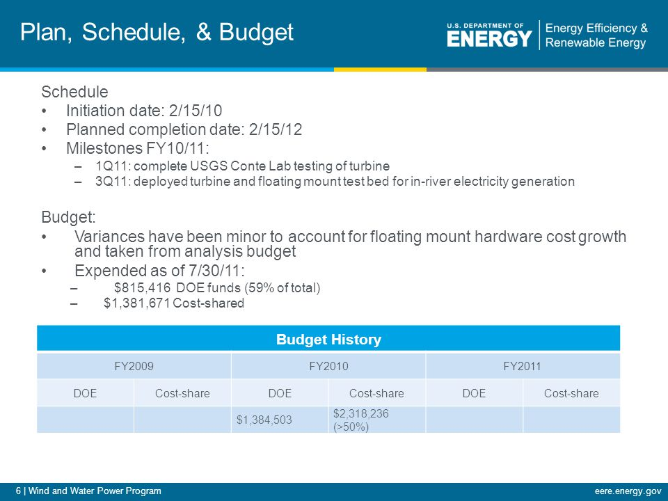 6 | Wind and Water Power Programeere.energy.gov Plan, Schedule, & Budget Schedule Initiation date: 2/15/10 Planned completion date: 2/15/12 Milestones FY10/11: –1Q11: complete USGS Conte Lab testing of turbine –3Q11: deployed turbine and floating mount test bed for in-river electricity generation Budget: Variances have been minor to account for floating mount hardware cost growth and taken from analysis budget Expended as of 7/30/11: – $815,416 DOE funds (59% of total) –$1,381,671 Cost-shared Budget History FY2009FY2010FY2011 DOECost-shareDOECost-shareDOECost-share $1,384,503 $2,318,236 (>50%)