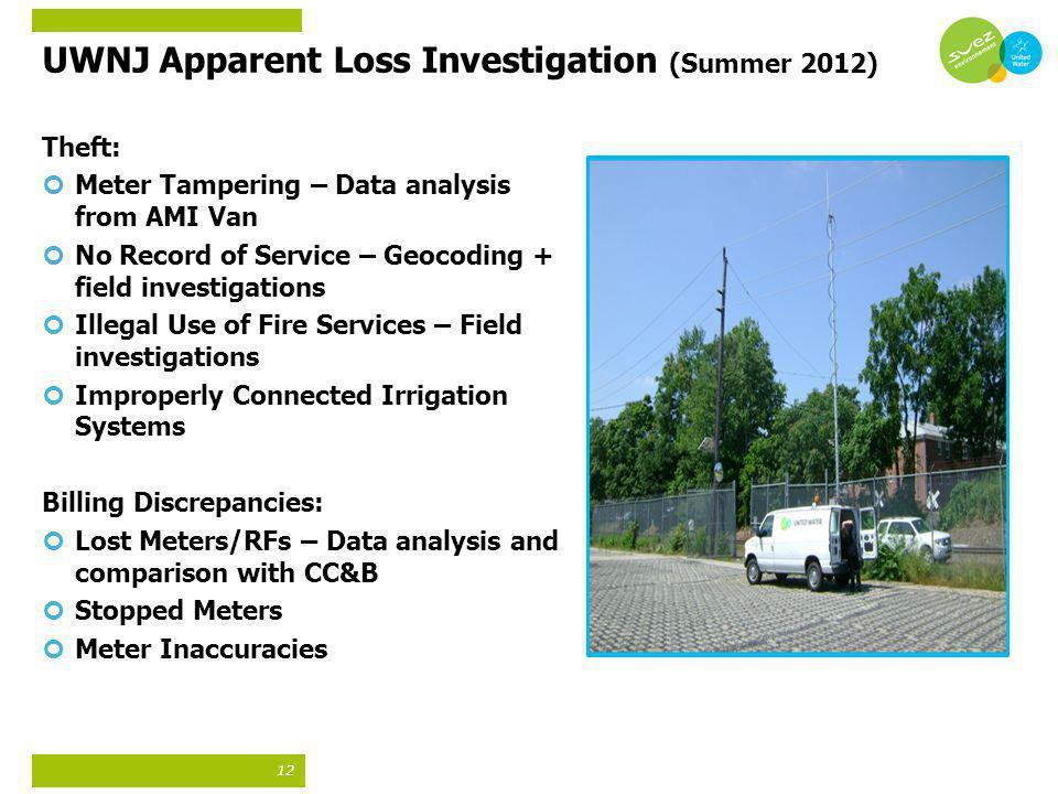 12 UWNJ Apparent Loss Investigation (Summer 2012) Theft: Meter Tampering – Data analysis from AMI Van No Record of Service – Geocoding + field investi