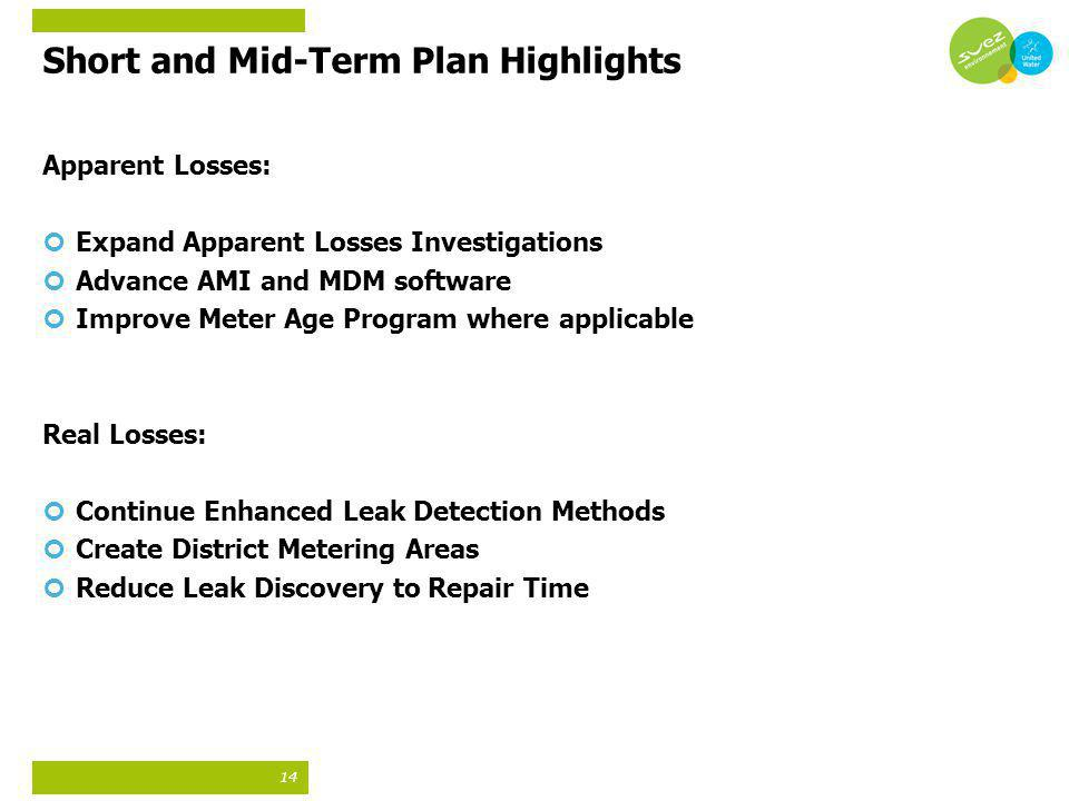 14 Short and Mid-Term Plan Highlights Apparent Losses: Expand Apparent Losses Investigations Advance AMI and MDM software Improve Meter Age Program wh