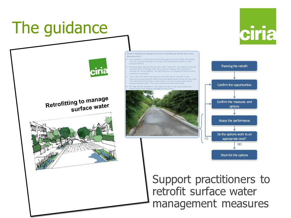 www.ciria.org/suds Support practitioners to retrofit surface water management measures The guidance