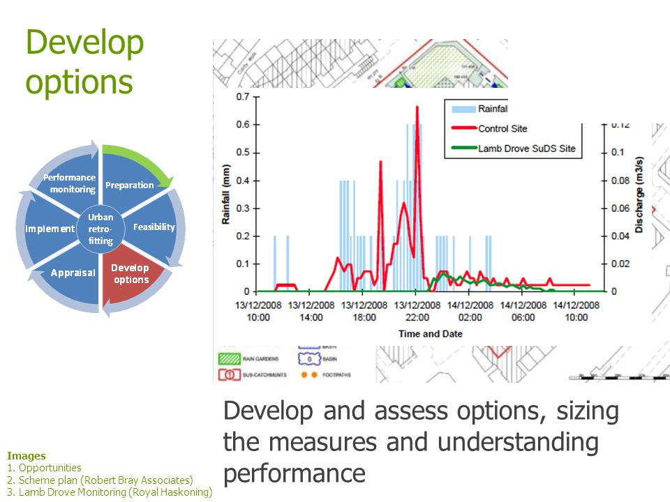 www.ciria.org/suds Develop options Develop and assess options, sizing the measures and understanding performance Images 1. Opportunities 2. Scheme pla